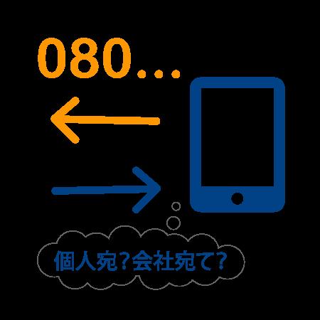 Before(番号貸し提供前)