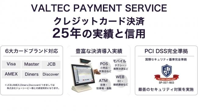 株式会社オフィス24がクレジット決済代行サービスをリニューアル。 『VALTEC PAYMENT SERVICE(バルテック ペイメント サービス)として提供。